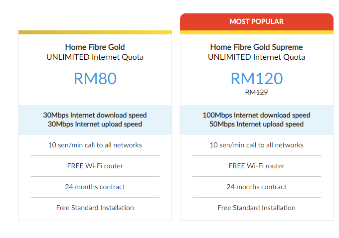 celcom fibre broadband packages